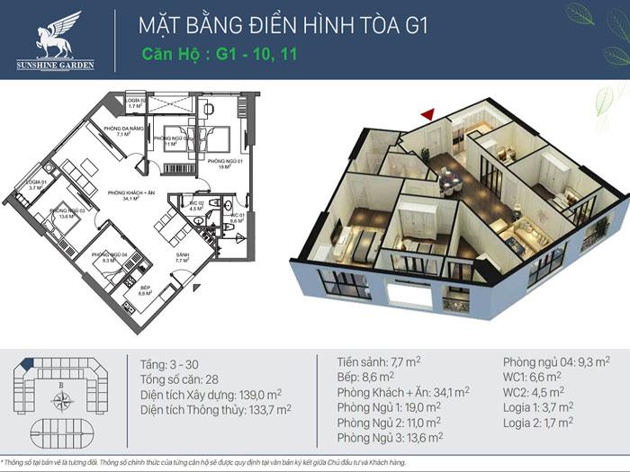 4PN-134m2- Full thiết kế nội thất chung cư Sunshine Garden __Căn 1PN - 4PN
