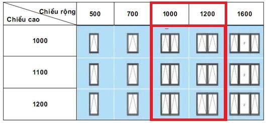 1a- Giải đáp Phòng thờ có nên để cửa sổ hay không?